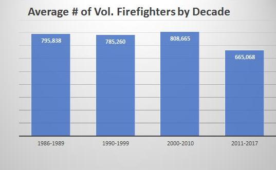 vol firefighter image